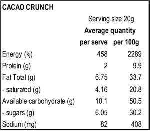 Cacao Crunch nutrition
