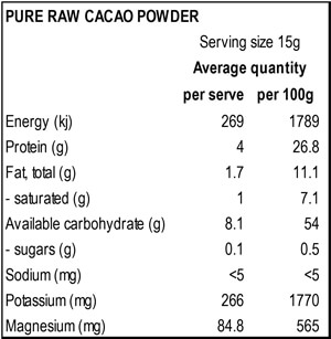 CacaoKraft