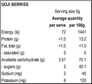 Goji Berries info