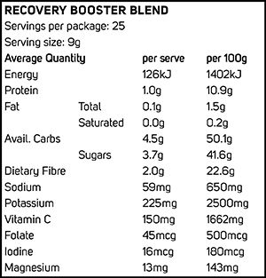 recovery nutrition image